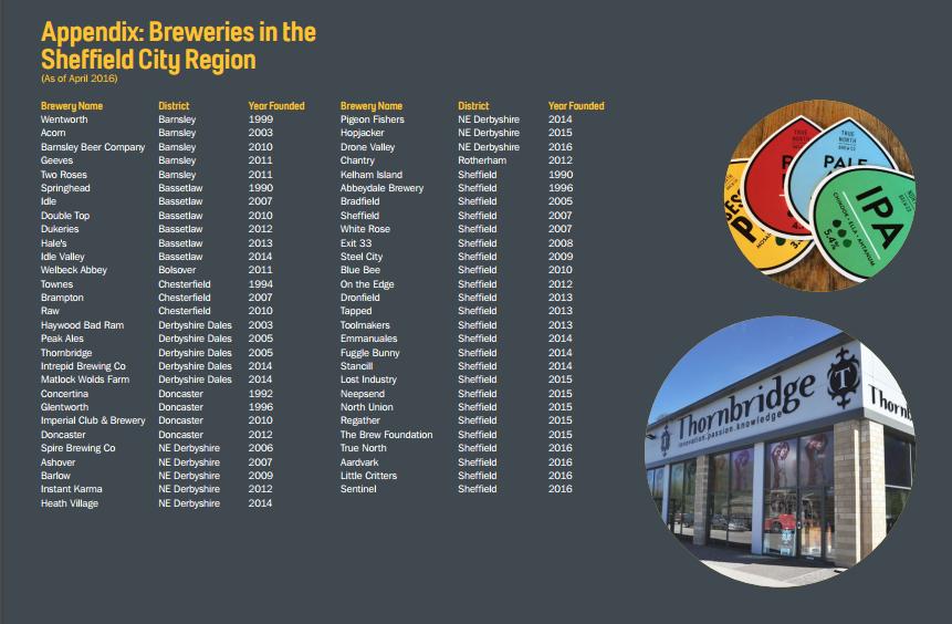 breweriesbeerreport